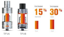SMOK TFV8 Cloud Beast Tank - 6,0 ml Smoktech